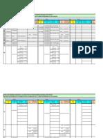 Tabela de Isencoes e Sublim.do Simples Nac. Por Estado 2013