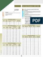 Catalogo IPCE