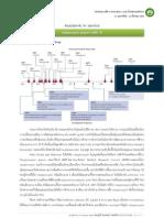 Academic in Service_Streptomycin