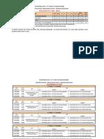 Futsal INF B MASC. Resultados 1ªfase