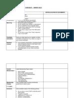 Organization Assessment Checklist