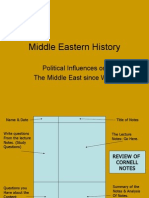 Middle Eastern History