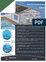 Catersolar Solar Pool Heating System Diagram