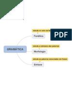 1. Gramática