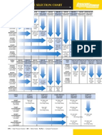Wattage Selection Chart