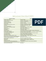 Temario Tecnologico Excel