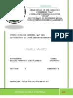 Cuadro Comparatvio (Ecologia)