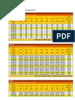 Repayment Schedule