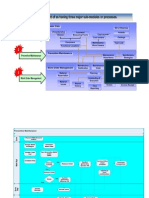 PM PROCESS FLOW CHARTS.pdf