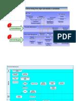 Sap plant maintenance pm business blueprint bbp business process sap plant maintenance pm business blueprint bbp business process portable document format malvernweather Image collections
