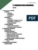 FORMULACIÓN Y NOMENCLATURA INORGÁNICA_2012 modificado