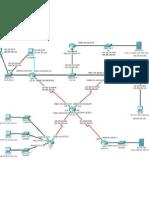 OSPF - Test Diagram