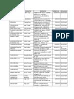proyectos ejecutados 2012