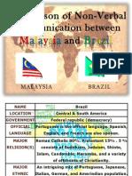 Linguistics Brazil vs Malaysia (Diff.)