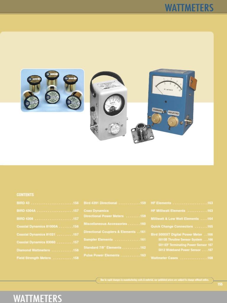 QC Connectors for Bird 43 Wattmeters Bird 4240-179 Style UHF male PL259