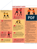 How the '10-point must system' works