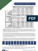 INTL-tech-19-12-12.pdf