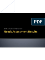 benito juarez survey results powerpoint final