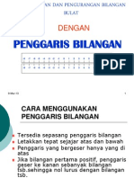 2. Operasi Bilbul Dgn Garis Bilangan