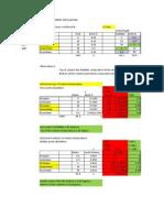Multicomponent Distillation Workbook