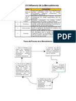 FME-U1-A4-GARG.doc