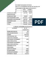Emp Statistics 300611