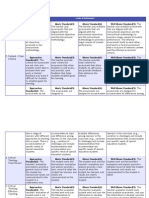 Formal Informal Assessment Rubric