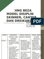 102524392 Banding Beza Model Disiplin Skinner Canter Dan Dreikurs White