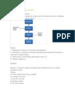 diagrama ecologico