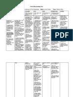 Silber Curriculum Tables v 2