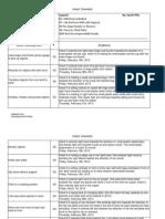 Infant Checklist