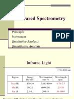 IR Spectroscopy Modified