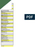 CPSI 188_Grupos