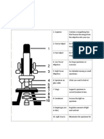 physics, different parts of a simple microscope