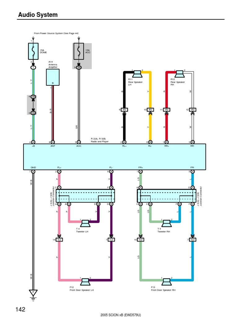 2006 Scion Car Stereo Color Wiring Diagram - Circuit Diagram Symbols •