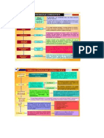 50412710 Diapositivas Teorias Del Aprendizaje
