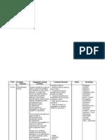 Contoh RPT (Physics F5)