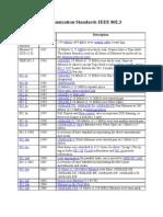 Communication Standards IEEE 802_3