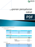 Laporan Penyaluran Zakat April 2012