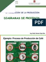 Diagramas de Operaciones (2)