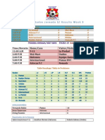Resultados Jornada 9 Primavera 2013