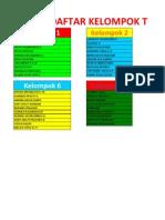 Daftar Kelompok Tgs Dr. Indri