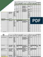 Legislative Tracker - December 2012