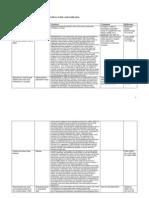 Folic Acid - Supplementary Tables