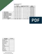 Daftar Jadwal 2008.xls