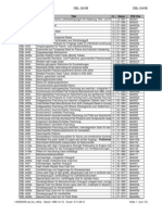 DBL Standards List
