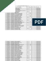 ReviewKeys.com - APPSC GROUP 4 RESULTS 2012 - EastGodavari District Rejected List