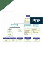 Sinusliftandmanipulationpage1 Jpg 120526084529 Phpapp01