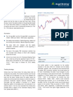 Daily Technical Report, 11.03.2013
