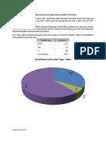 West Region Adult Education Student Statistics 2012